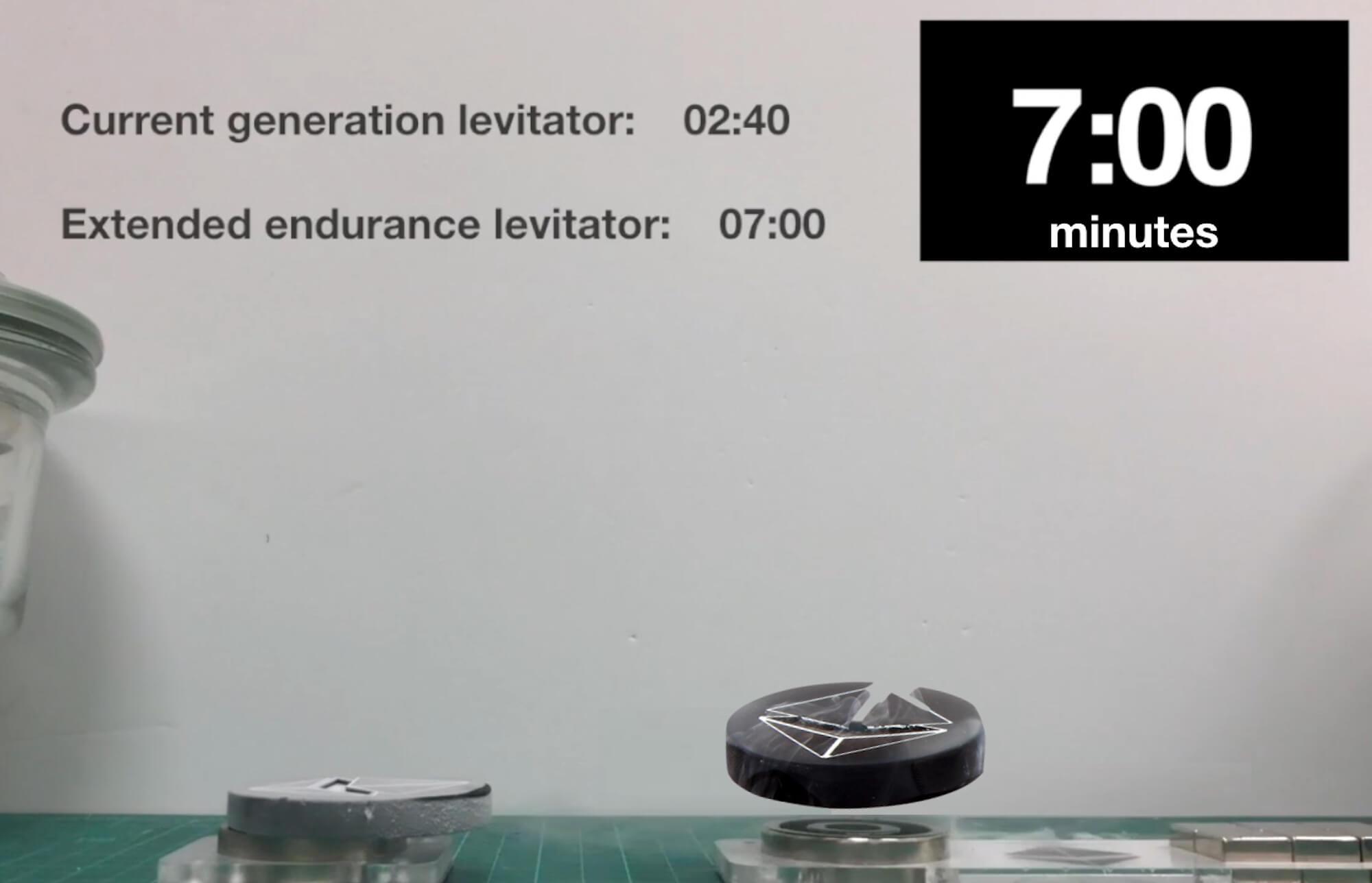 Extended-duration-levitators